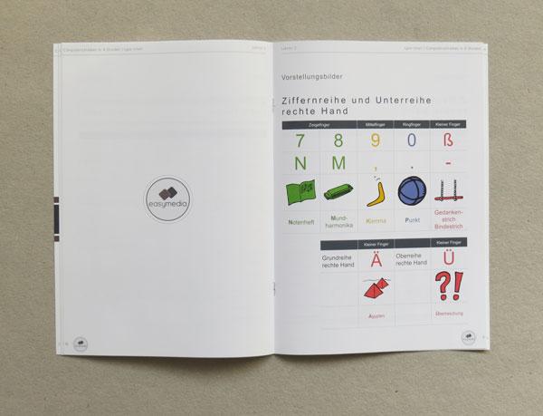 folder-edukacyjny-10-finger-Schreiben